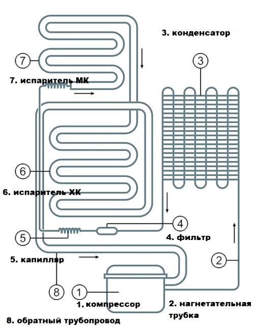 Схема циркулирования фреона